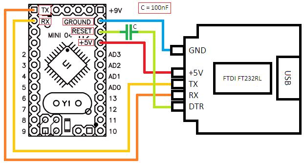 ArduinoMiniUsbSerial2