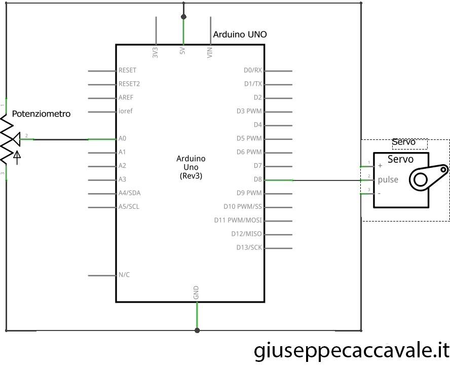 Servo e potenziometro schema