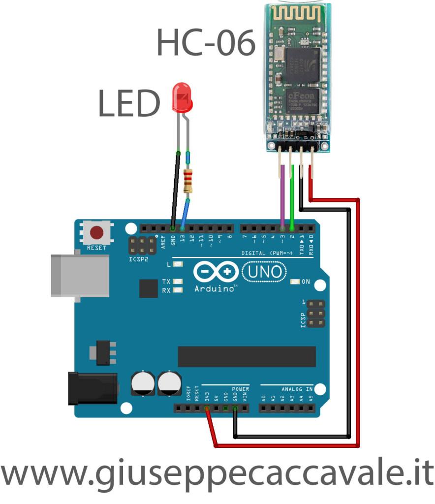 hc06_led